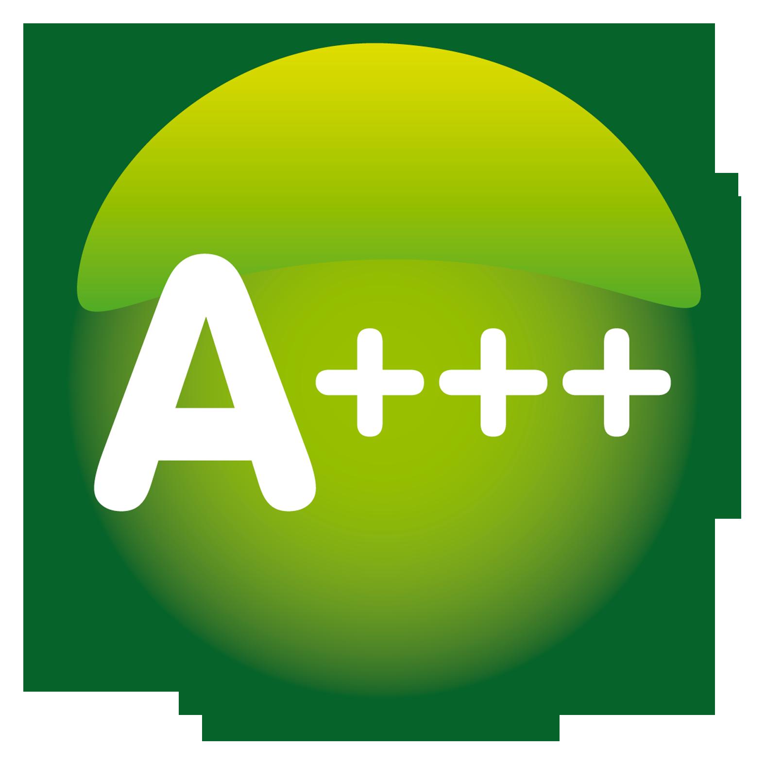 Energetska klasa A+++